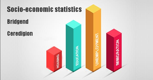 Socio-economic statistics for Bridgend, Ceredigion